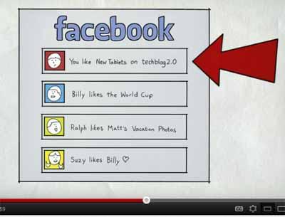 Facebook Social Plugins: Wirkung bei Facebook